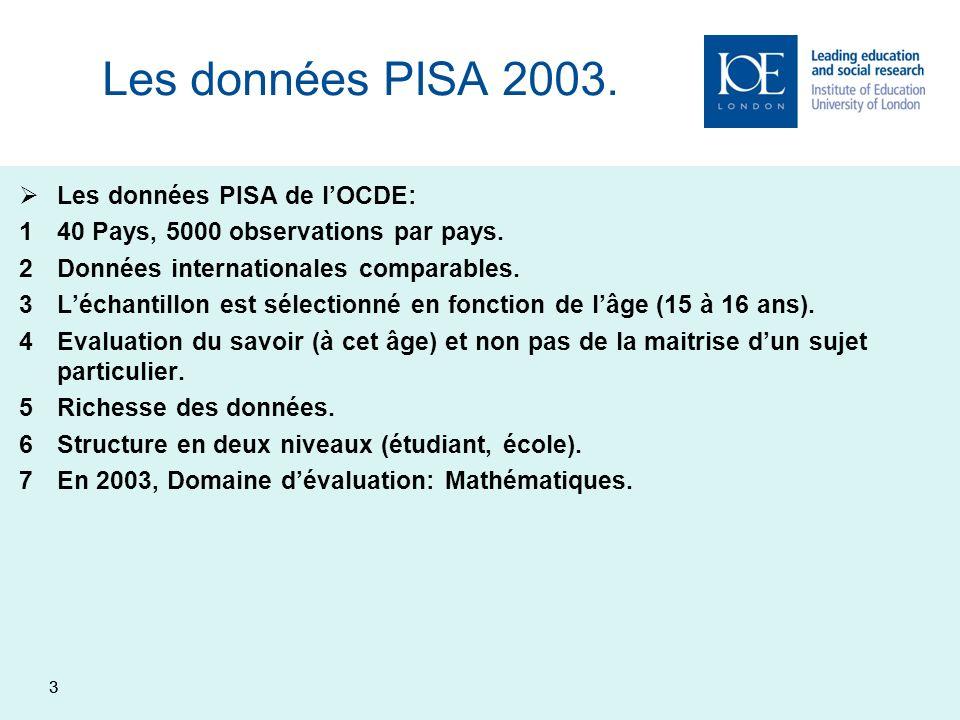 Les données PISA 2003. Les données PISA de l'OCDE: