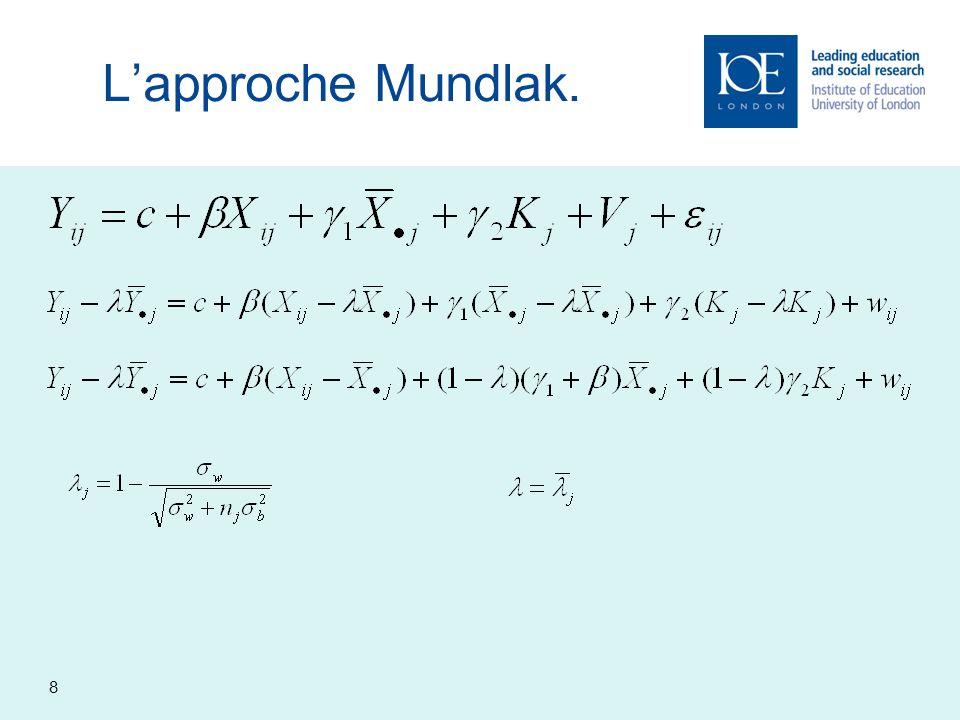 L'approche Mundlak.