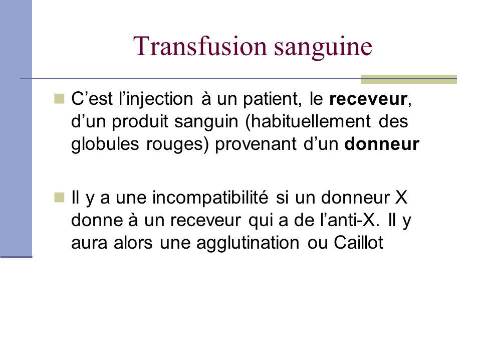 Transfusion sanguine C'est l'injection à un patient, le receveur, d'un produit sanguin (habituellement des globules rouges) provenant d'un donneur.
