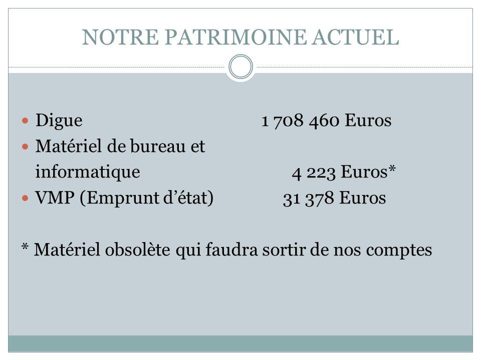 NOTRE PATRIMOINE ACTUEL