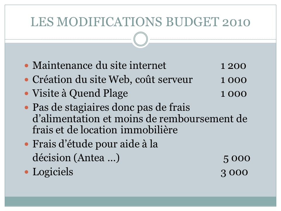 LES MODIFICATIONS BUDGET 2010