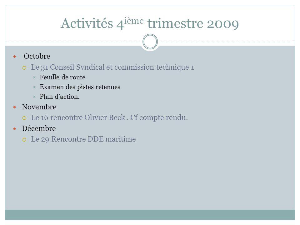 Activités 4ième trimestre 2009