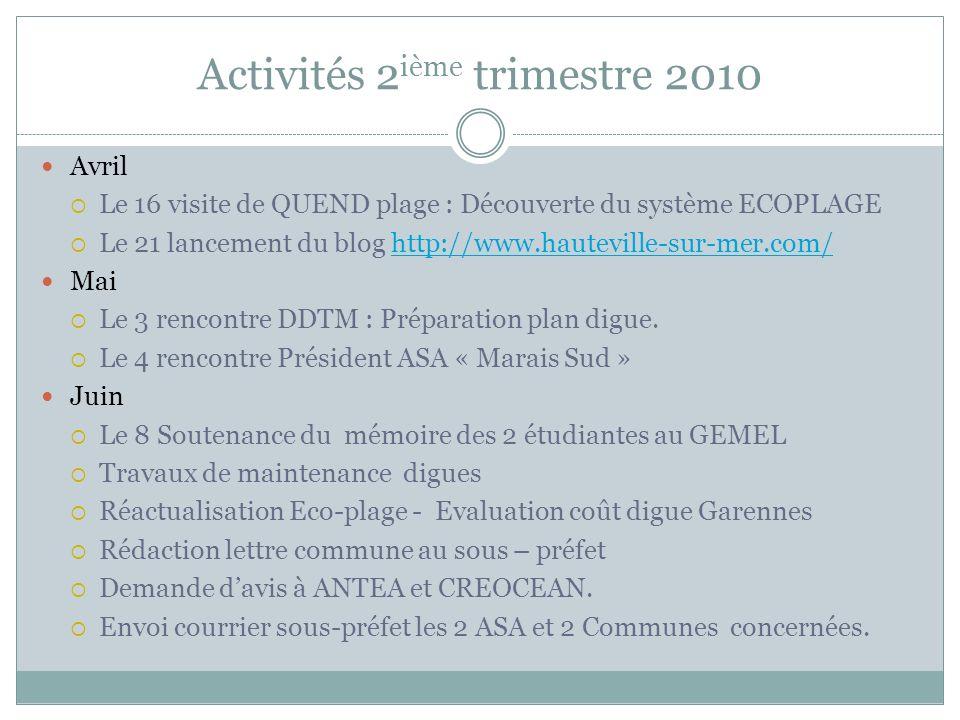 Activités 2ième trimestre 2010