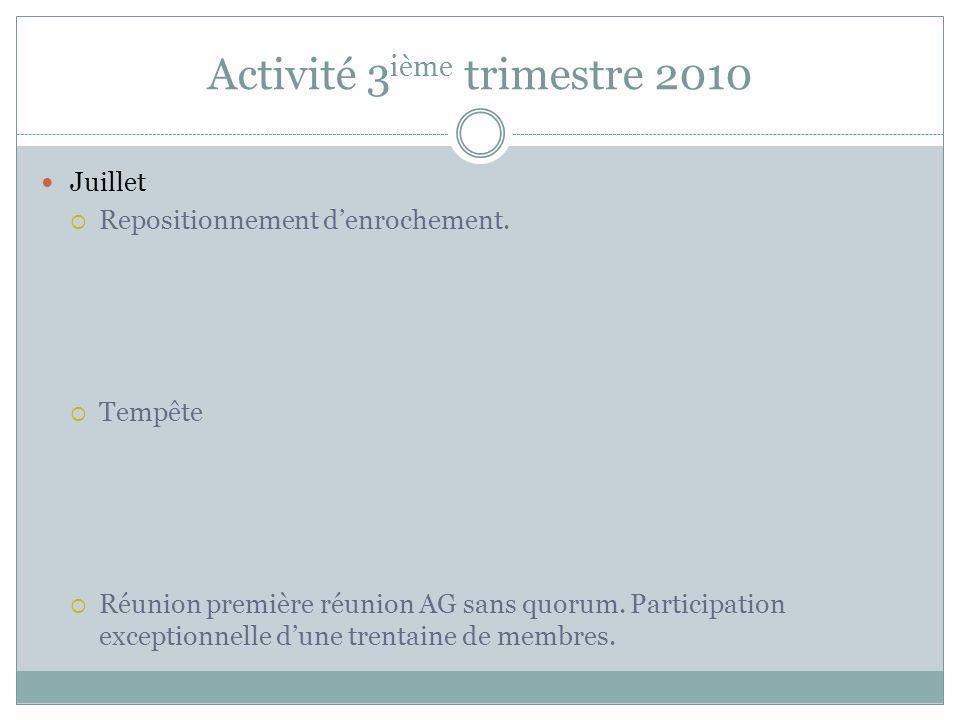 Activité 3ième trimestre 2010