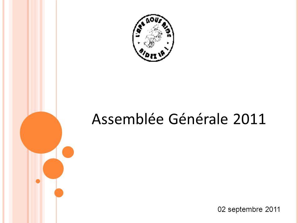 Assemblée Générale 2011 Sample title page 02 septembre 2011