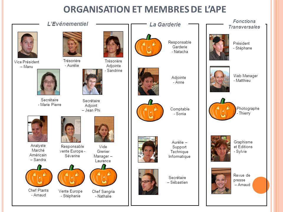 ORGANISATION ET MEMBRES DE L'APE
