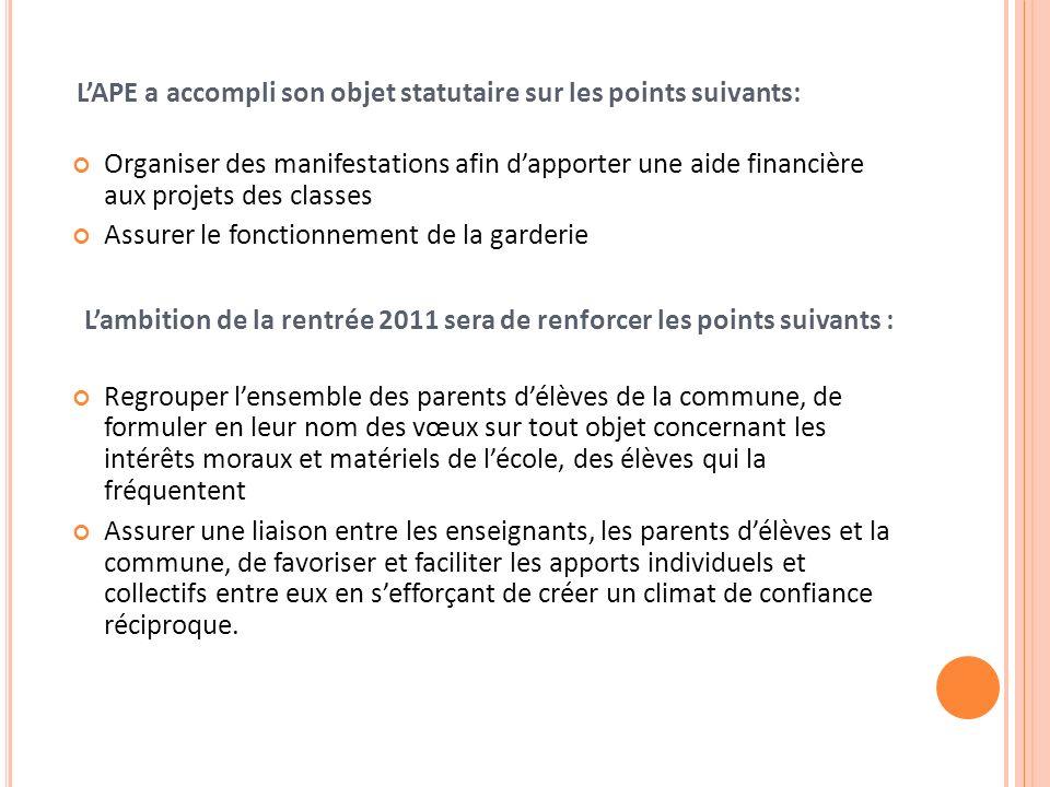 L'APE a accompli son objet statutaire sur les points suivants: