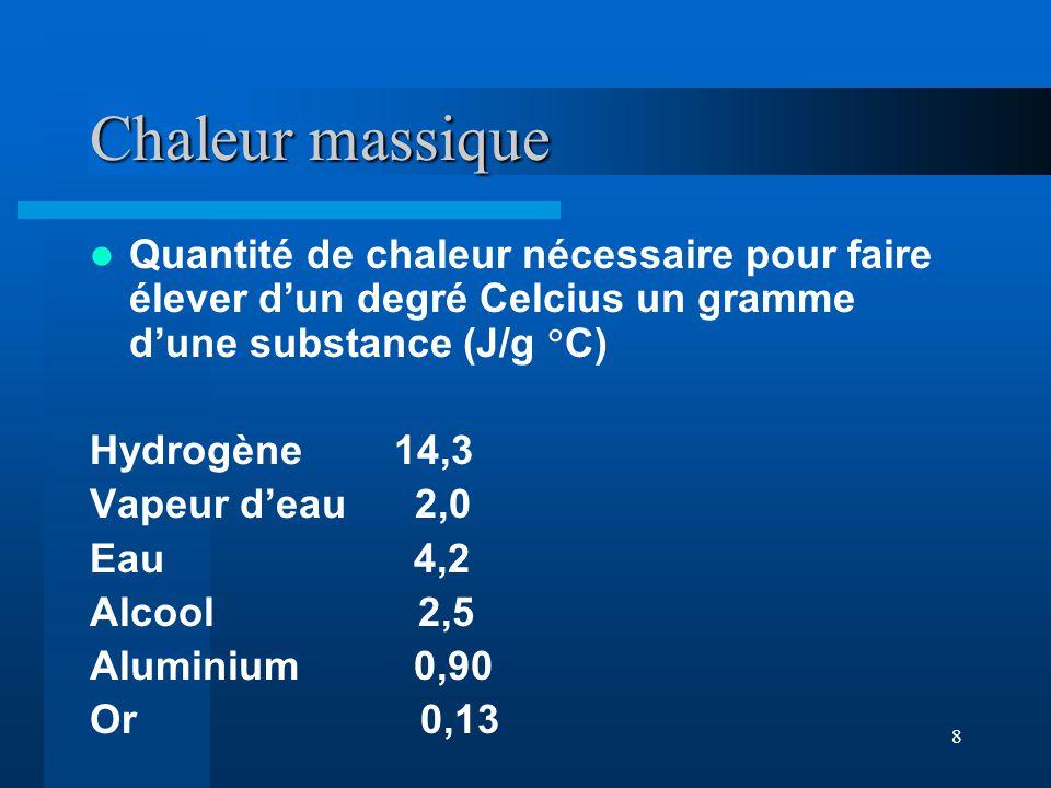 Chaleur massique Quantité de chaleur nécessaire pour faire élever d'un degré Celcius un gramme d'une substance (J/g C)