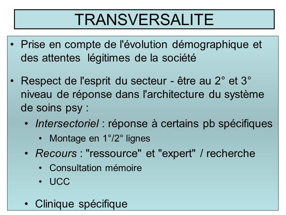 TRANSVERSALITE TRANSVERSALITE