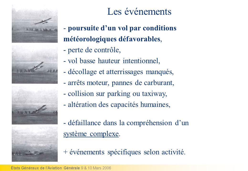Les événements - poursuite d'un vol par conditions météorologiques défavorables, perte de contrôle,