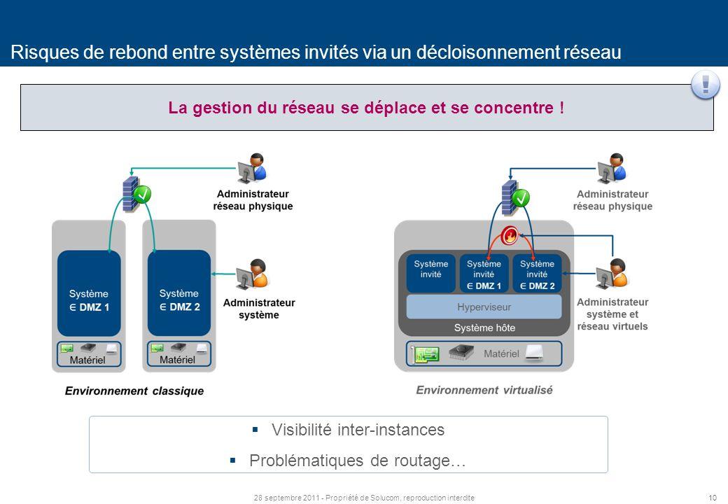 Risques de rebond entre systèmes invités via un décloisonnement réseau