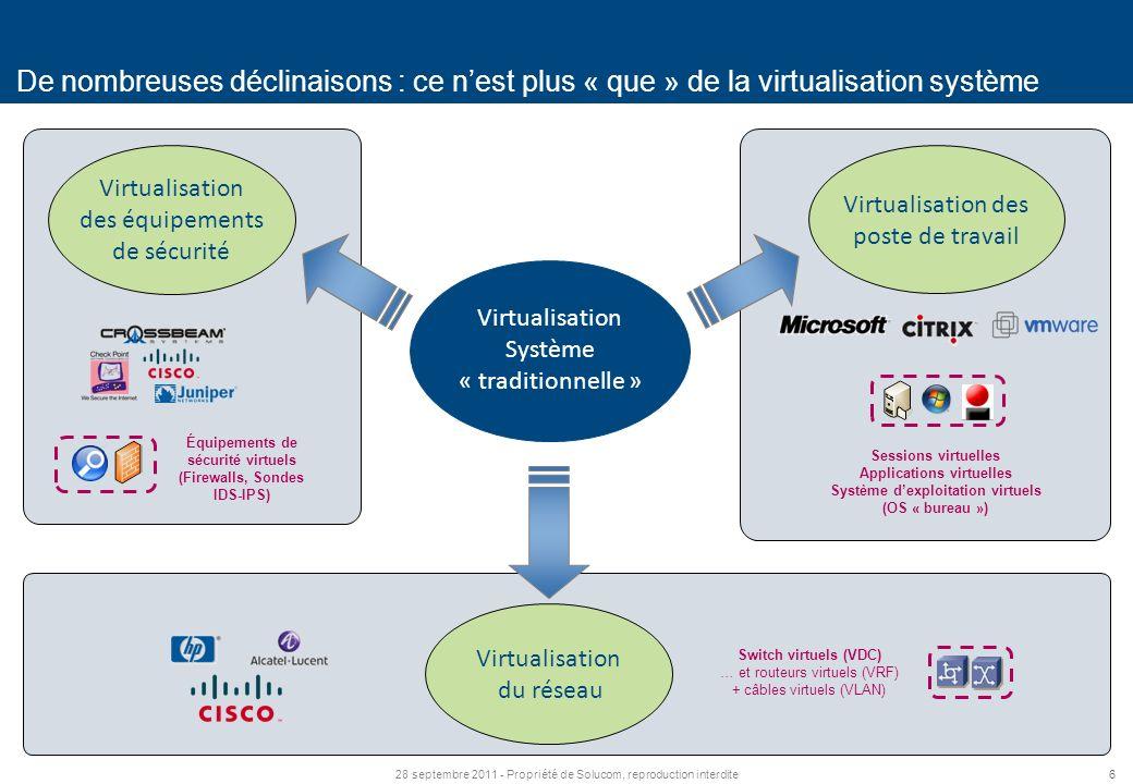 De nombreuses déclinaisons : ce n'est plus « que » de la virtualisation système