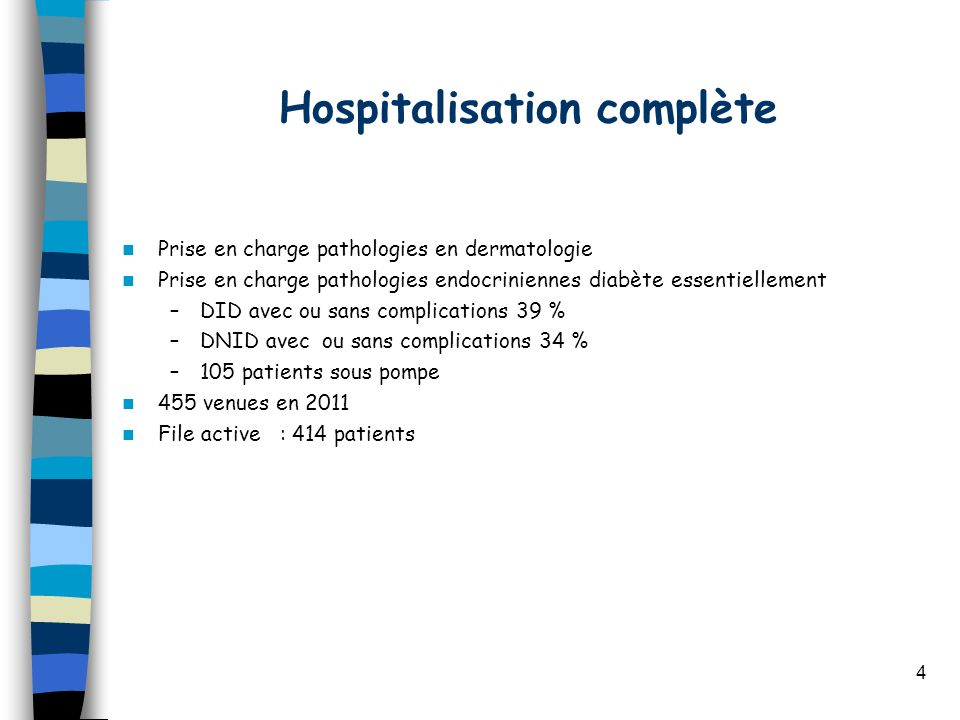Hospitalisation complète