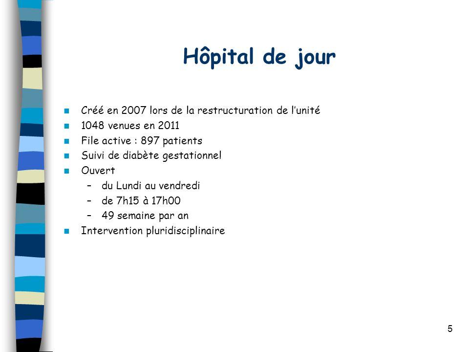 Hôpital de jour Créé en 2007 lors de la restructuration de l'unité