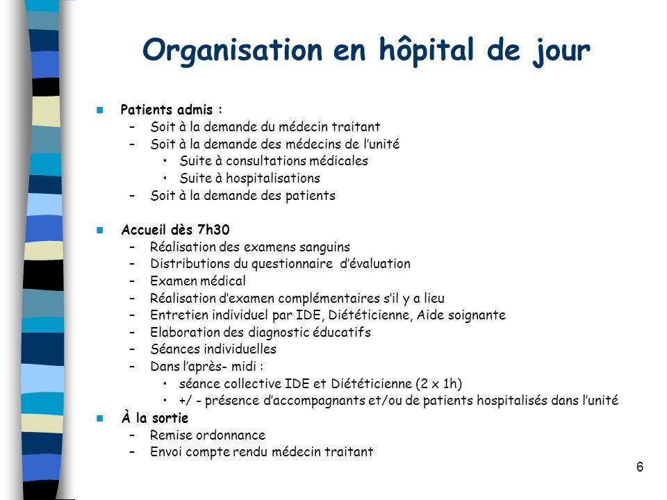 Organisation en hôpital de jour