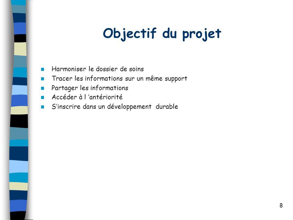Objectif du projet Harmoniser le dossier de soins