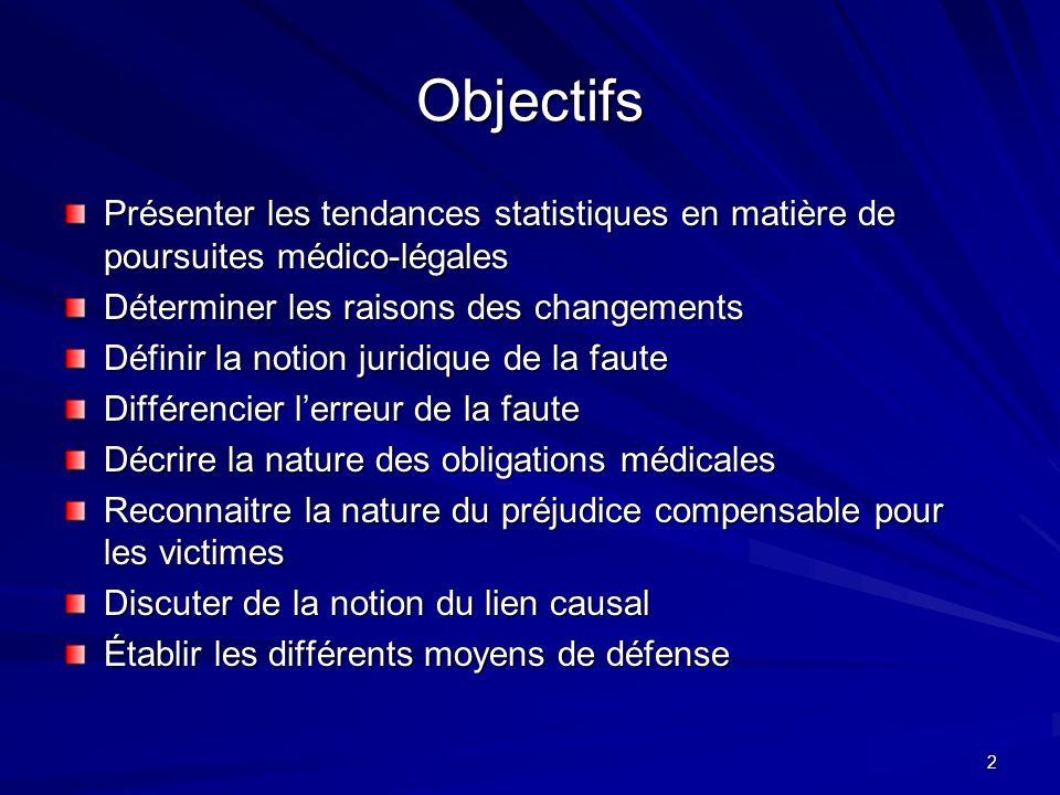 Objectifs Présenter les tendances statistiques en matière de poursuites médico-légales. Déterminer les raisons des changements.