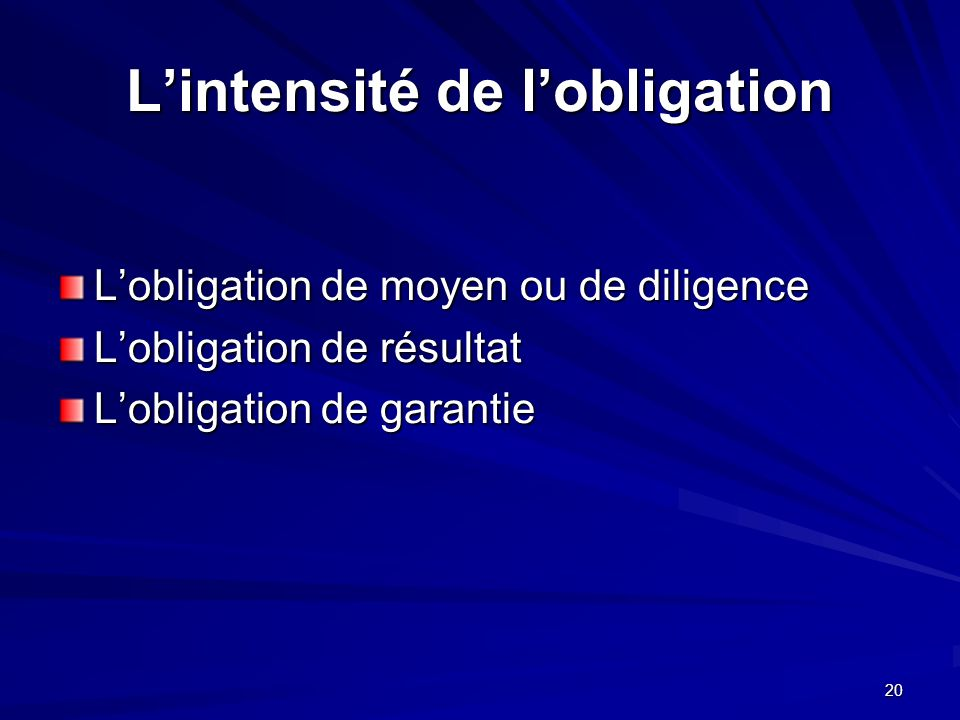 L'intensité de l'obligation