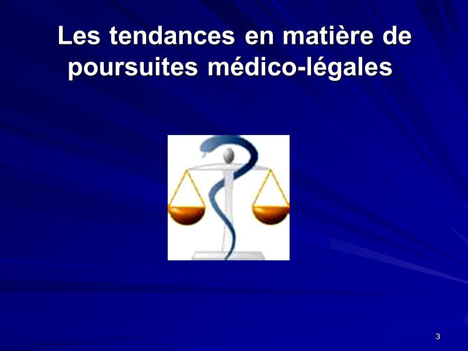 Les tendances en matière de poursuites médico-légales