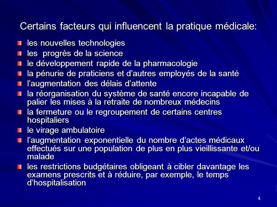 Certains facteurs qui influencent la pratique médicale: