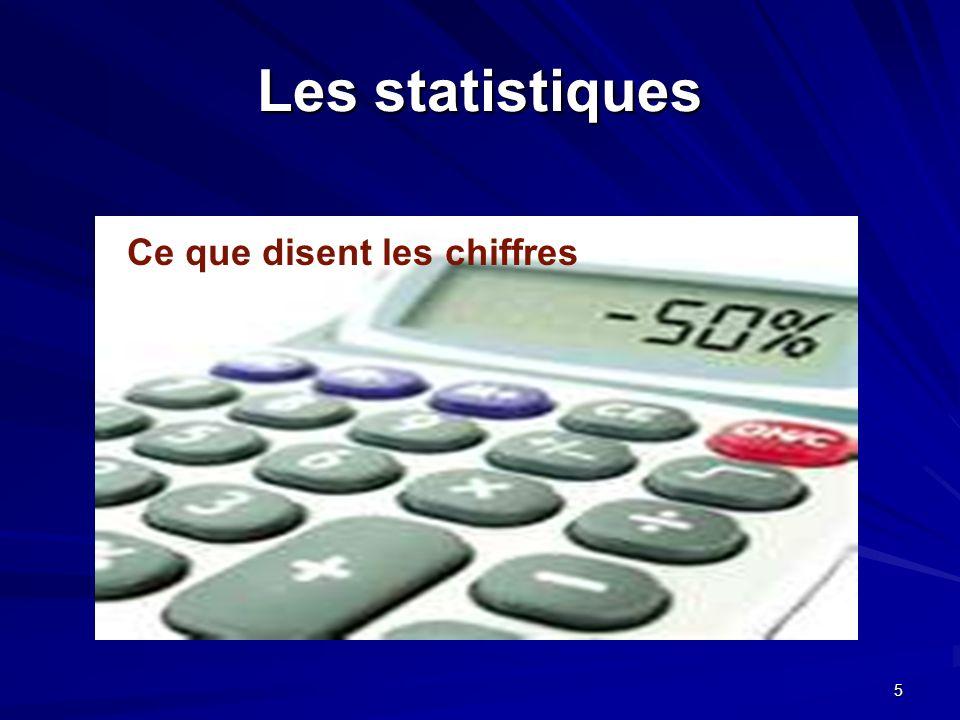 Les statistiques Ce que disent les chiffres