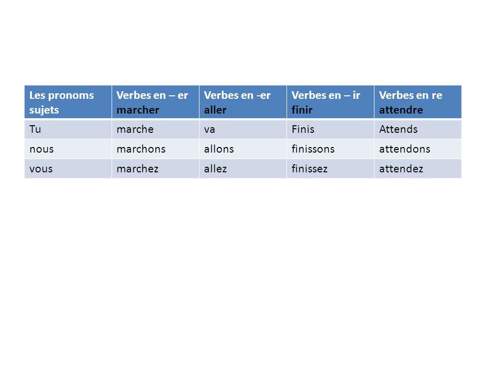 Les pronoms sujets Verbes en – er. marcher. Verbes en -er. aller. Verbes en – ir. finir. Verbes en re.