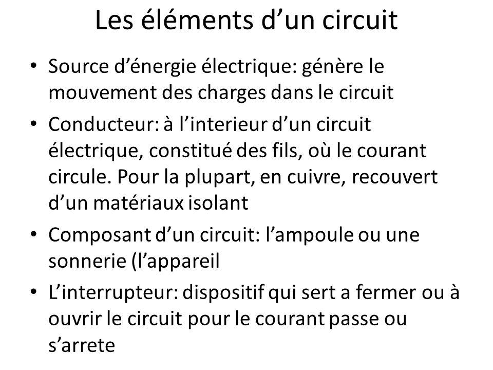 Les éléments d'un circuit