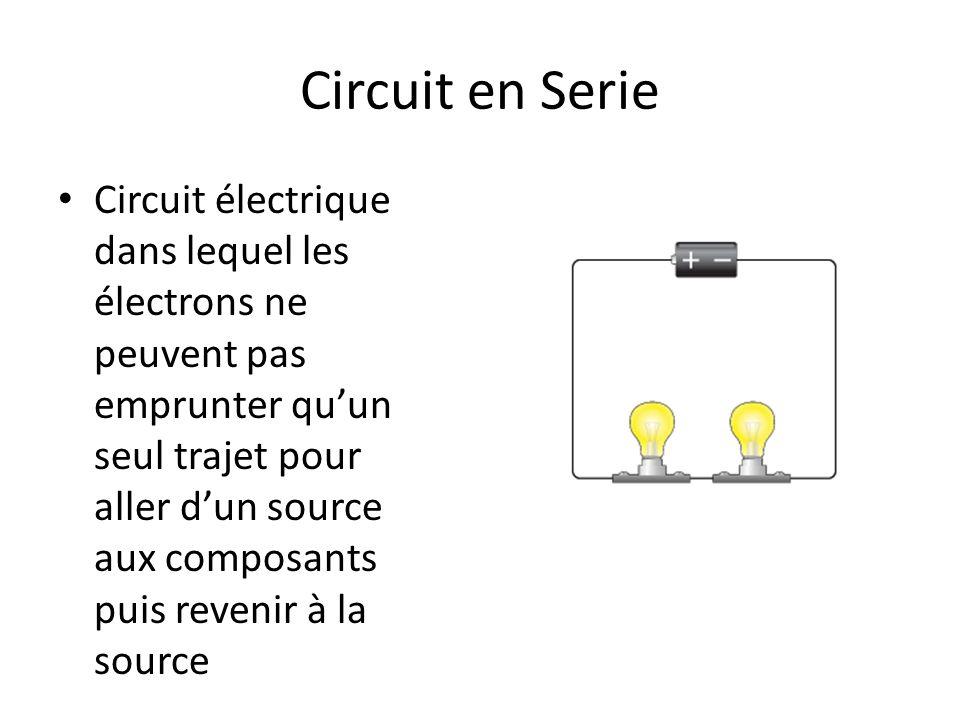 Circuit en Serie
