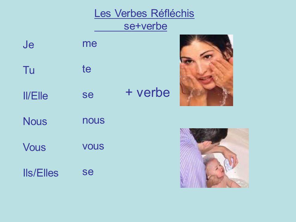 + verbe Les Verbes Réfléchis se+verbe me Je te Tu se Il/Elle nous Nous