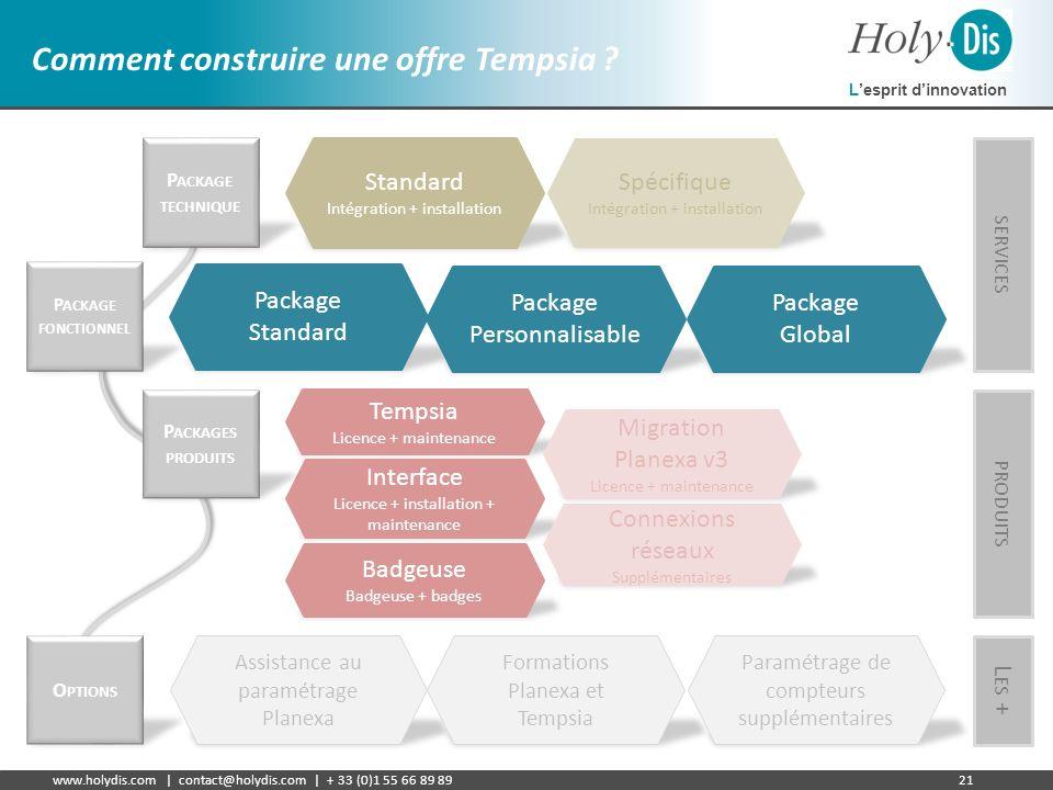 Comment construire une offre Tempsia