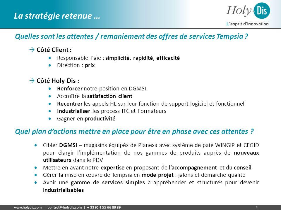La stratégie retenue … Quelles sont les attentes / remaniement des offres de services Tempsia  Côté Client :