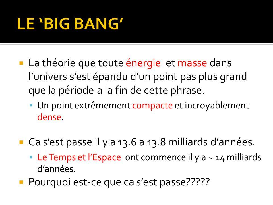LE 'BIG BANG' La théorie que toute énergie et masse dans l'univers s'est épandu d'un point pas plus grand que la période a la fin de cette phrase.