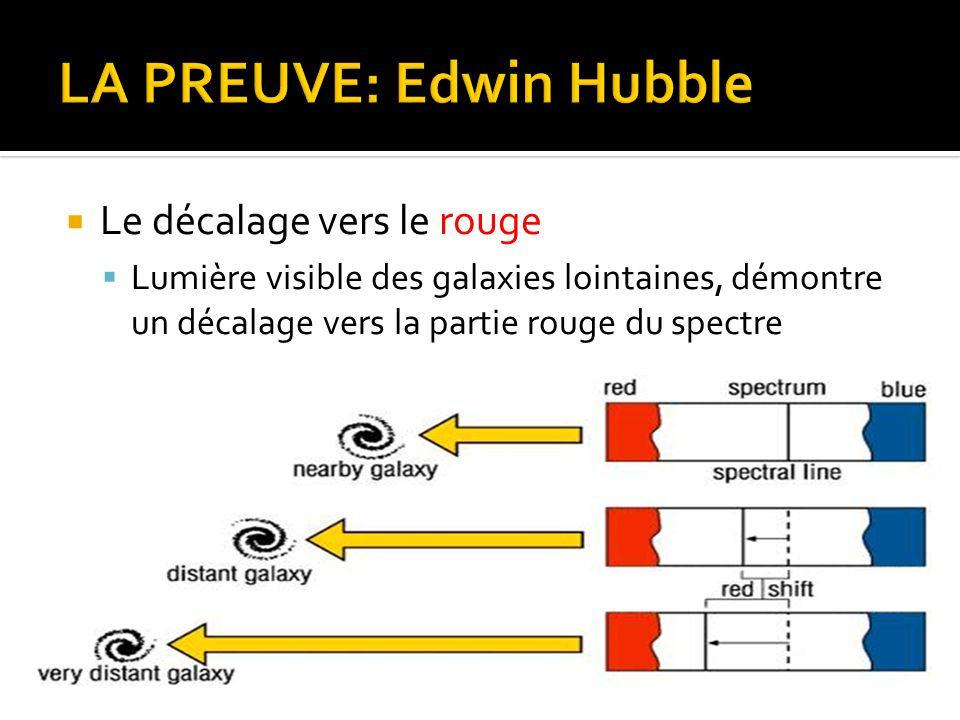 LA PREUVE: Edwin Hubble