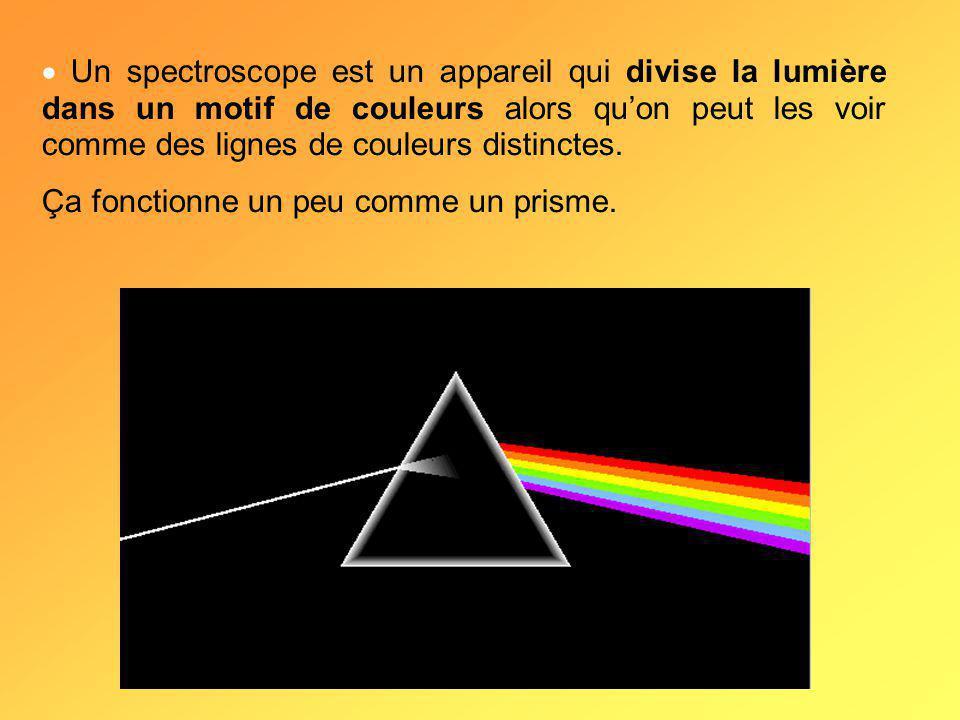  Un spectroscope est un appareil qui divise la lumière dans un motif de couleurs alors qu'on peut les voir comme des lignes de couleurs distinctes.