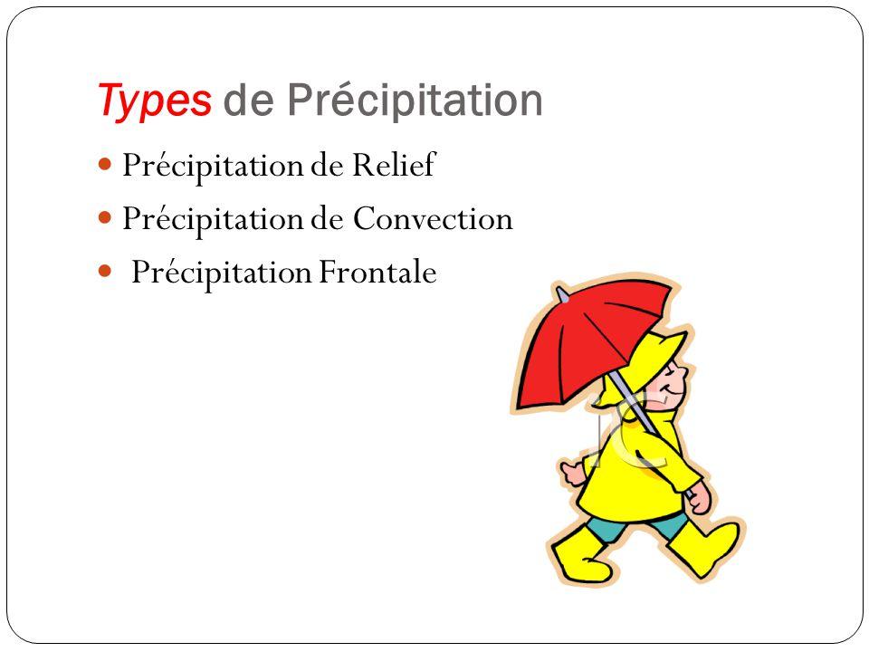 Types de Précipitation