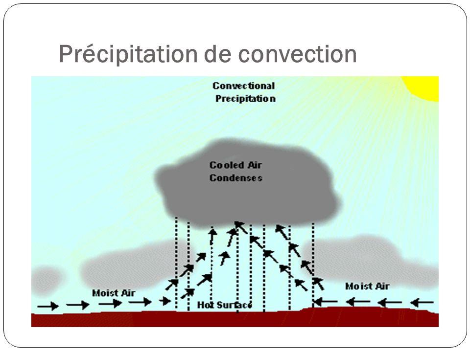 Précipitation de convection