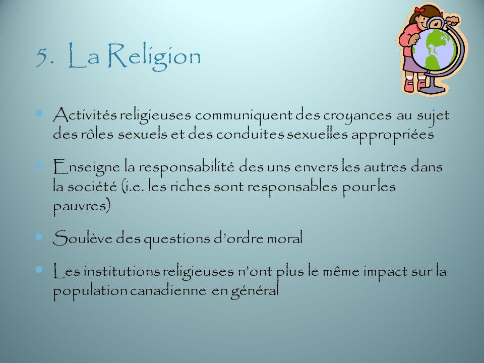 5. La Religion Activités religieuses communiquent des croyances au sujet des rôles sexuels et des conduites sexuelles appropriées.