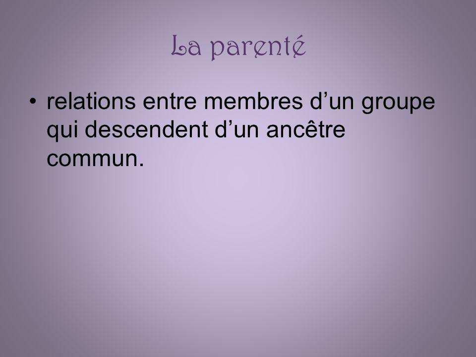 La parenté relations entre membres d'un groupe qui descendent d'un ancêtre commun.