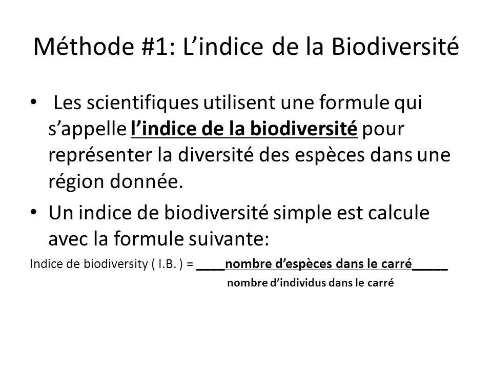 Méthode #1: L'indice de la Biodiversité