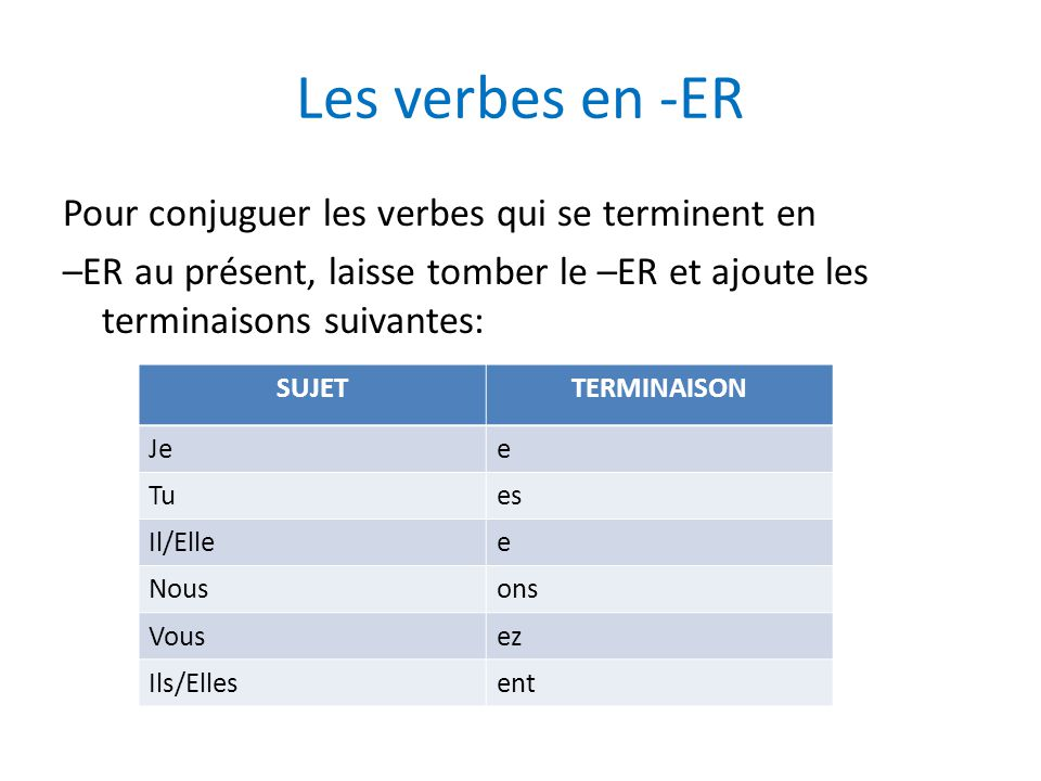 Les verbes en -ER Pour conjuguer les verbes qui se terminent en