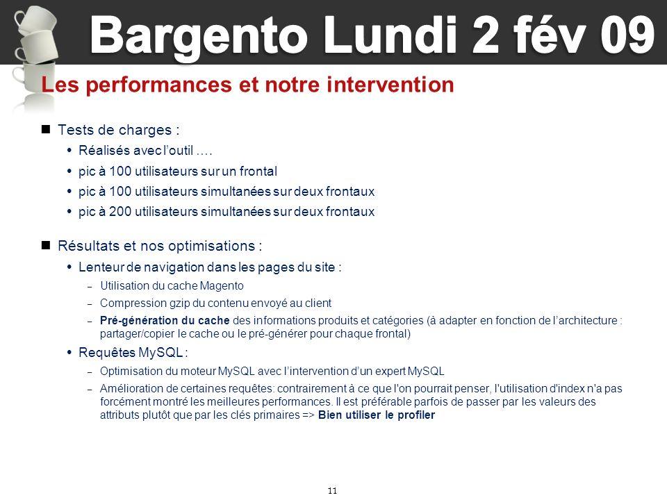 Les performances et notre intervention