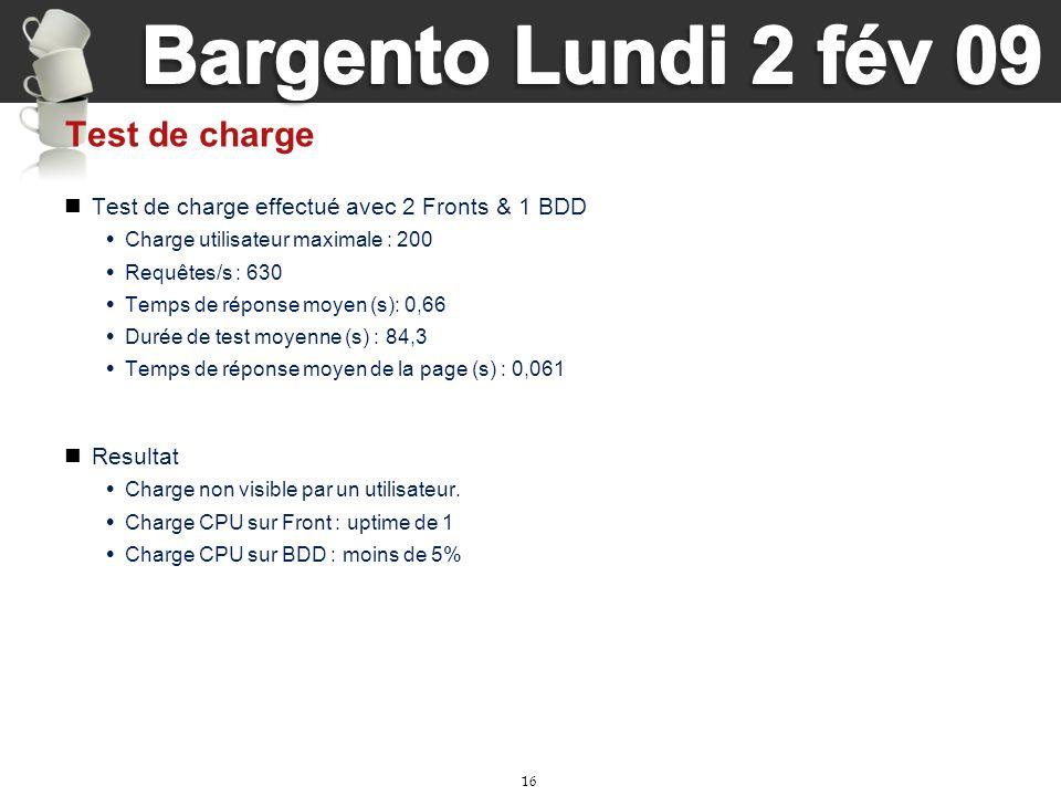 Test de charge Test de charge effectué avec 2 Fronts & 1 BDD Resultat