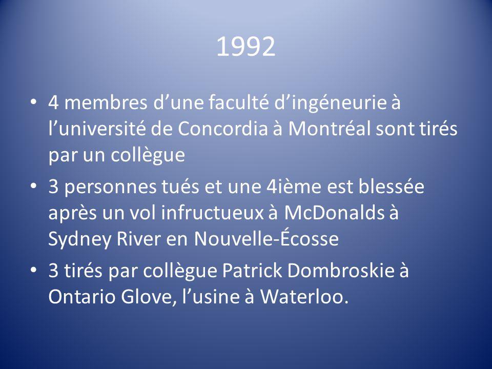 1992 4 membres d'une faculté d'ingéneurie à l'université de Concordia à Montréal sont tirés par un collègue.
