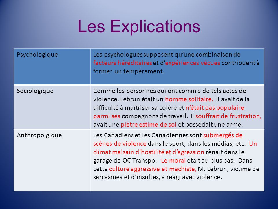 Les Explications Psychologique