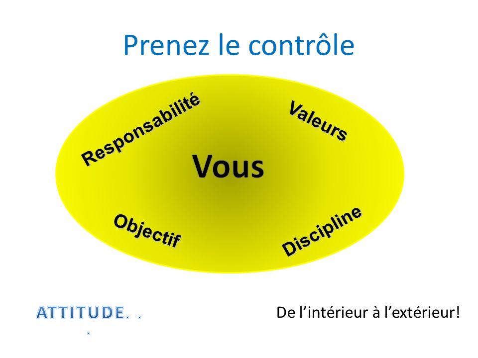 Vous Prenez le contrôle Responsabilité Valeurs Discipline Objectif