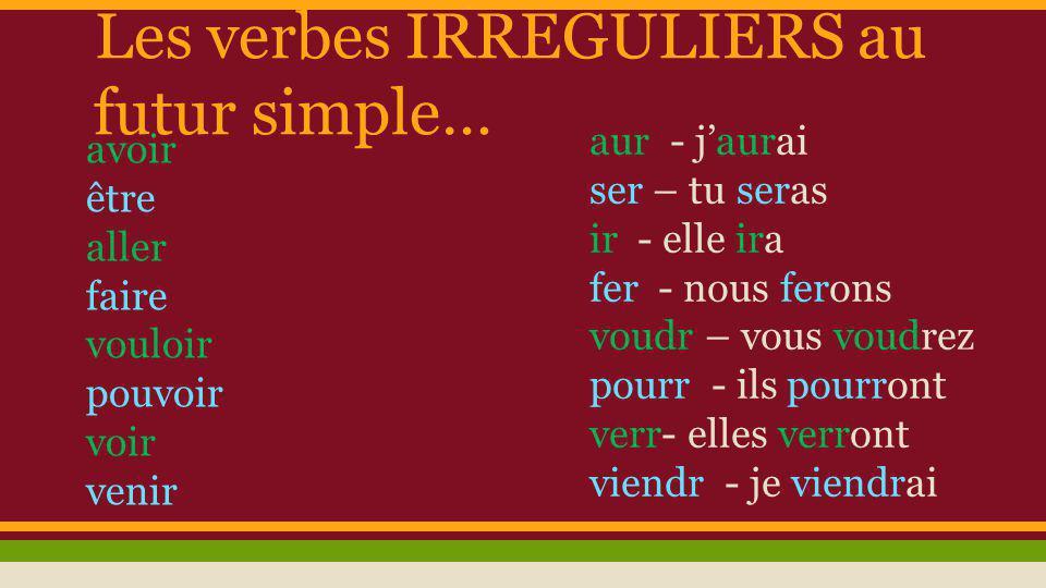 Les verbes IRREGULIERS au futur simple…