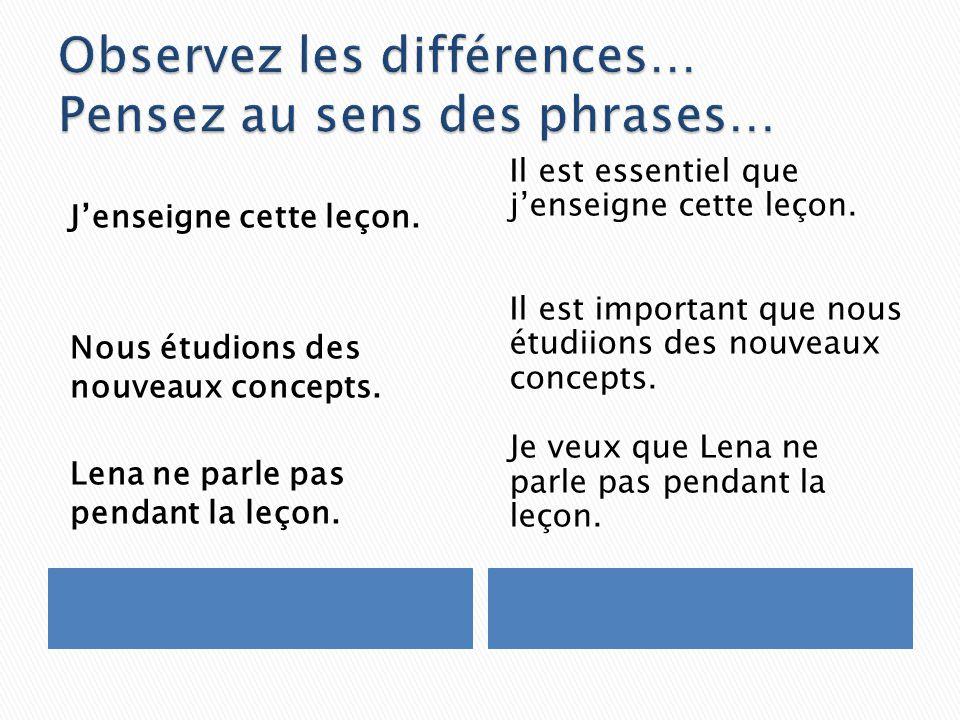 Observez les différences… Pensez au sens des phrases…