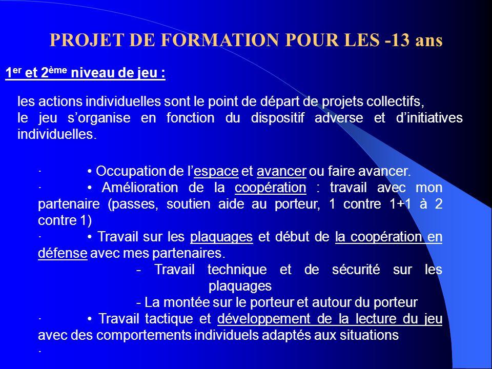 PROJET DE FORMATION POUR LES -13 ans