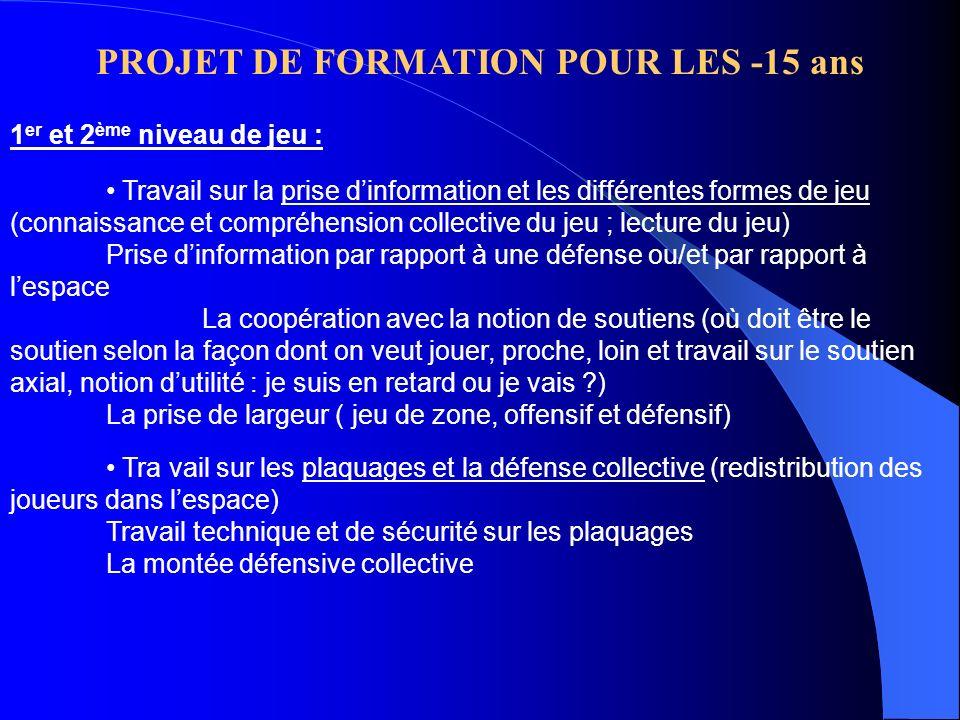 PROJET DE FORMATION POUR LES -15 ans