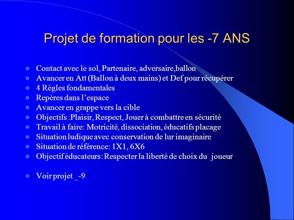 Projet de formation pour les -7 ANS